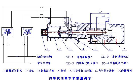 欧克尔22kw变频螺杆压缩机电路图