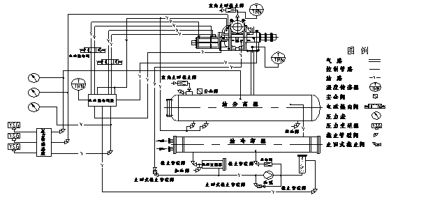 螺杆式制冷压缩机组流程图图片